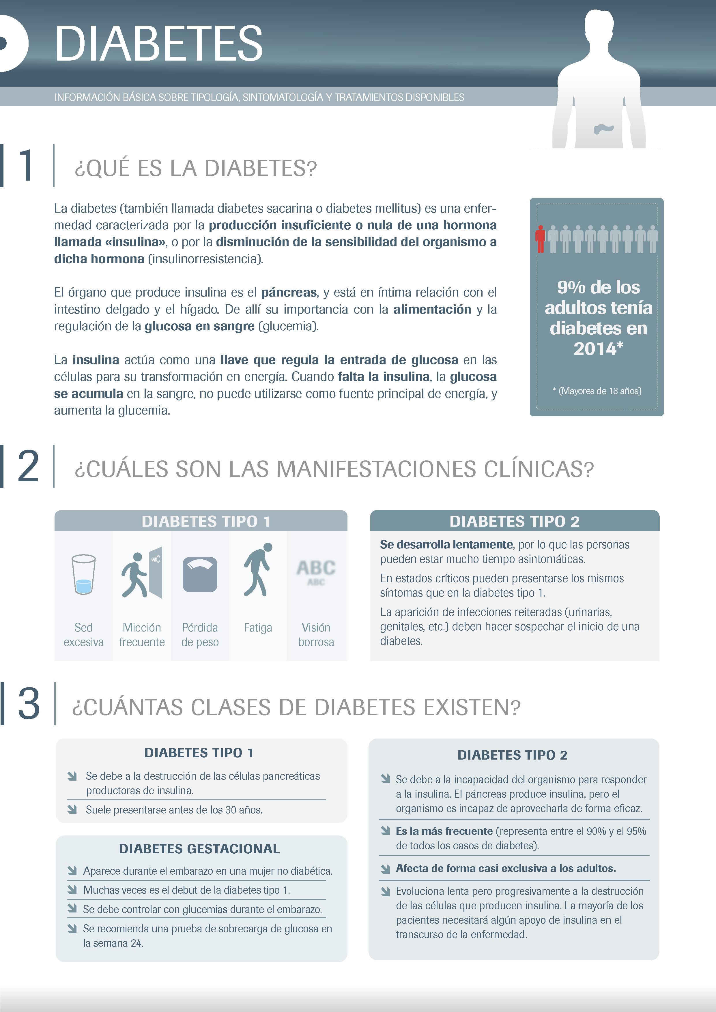 arteritis de células gigantes fisiopatología de la diabetes