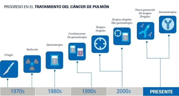 definición de cáncer de próstata anaplásico